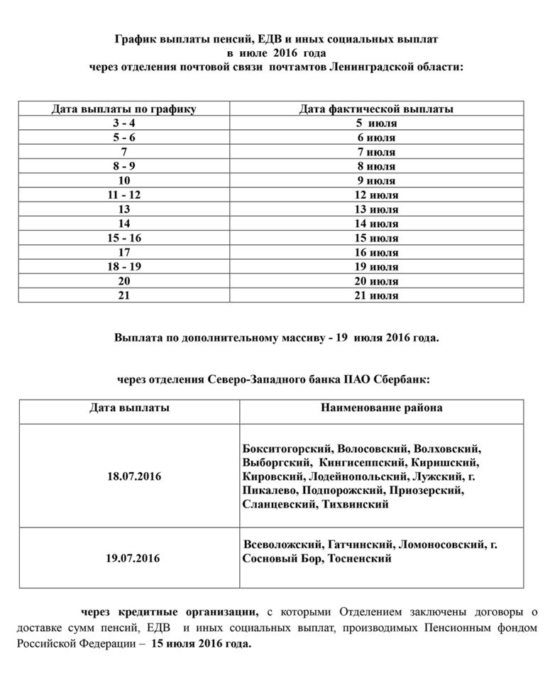 Пенсия перерасчет для работающих пенсионеров по украине